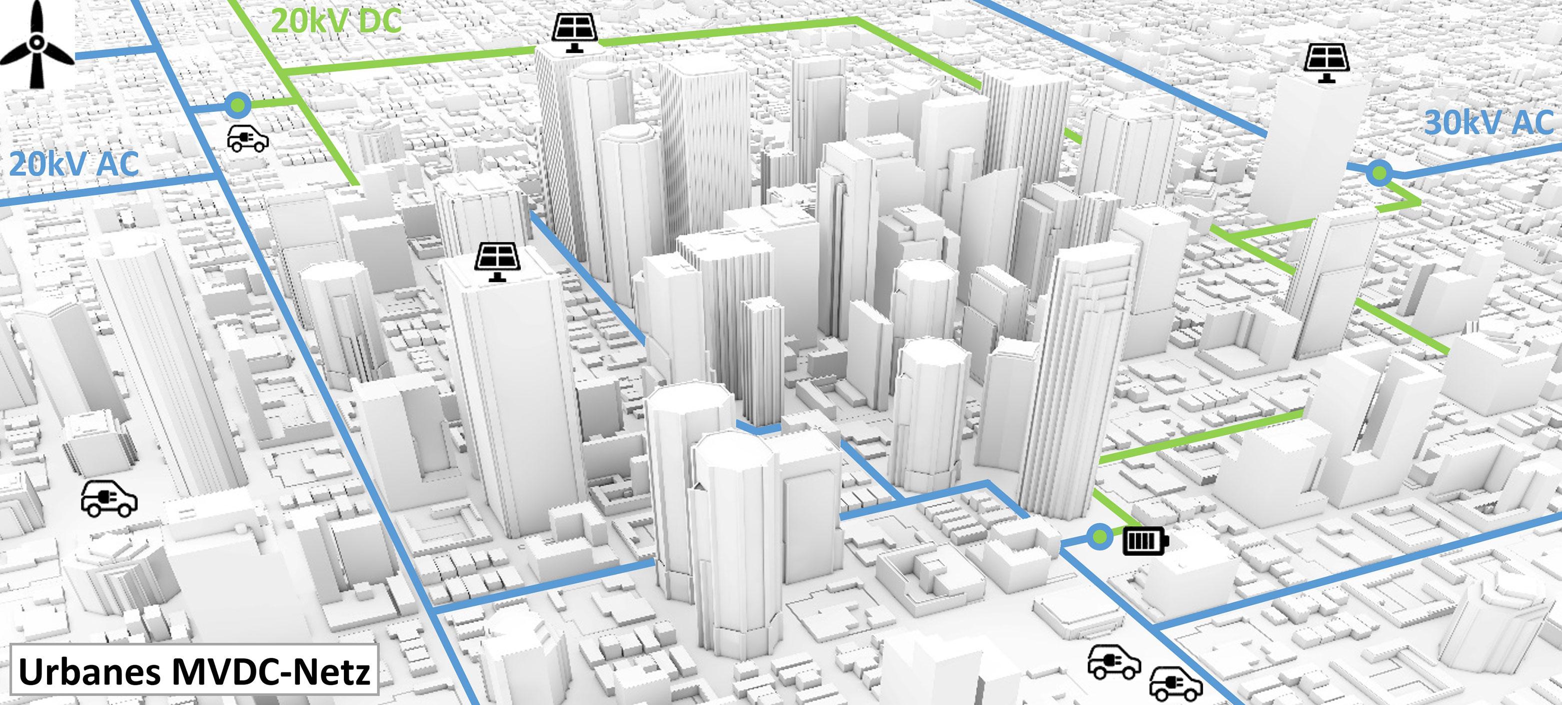 Grafische Darstellung zum Aufbaue eines urbanen MVDC-Netzes